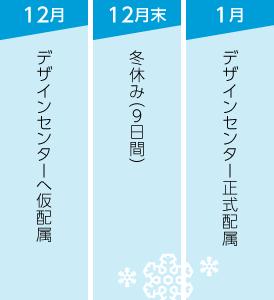 12月〜1月スケジュール